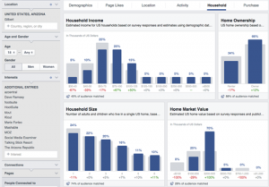 Facebook insights home page